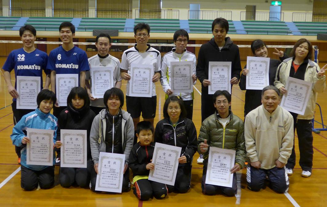 第38回(R2年度)中江記念杯【ジュニアの部】大会結果